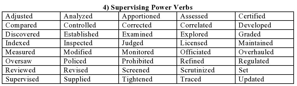 Power verbs for essays