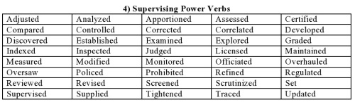 4) Supervising Power Verbs
