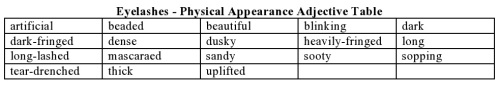 Eyelashes - Physical Appearance Adjective Table-page0001