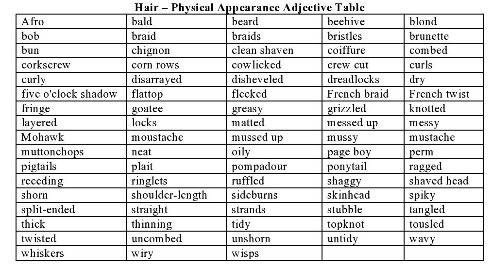 Physical Appearance Adjectives Hair Hugh Fox Iii