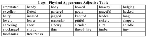 Legs - Physical Appearance Adjective Table