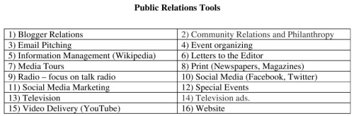 Public Relations Tools Table Resized