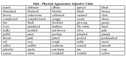Skin - Physical Appearance Adjective Table
