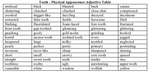 Teeth - Physical Appearance Adjective Table