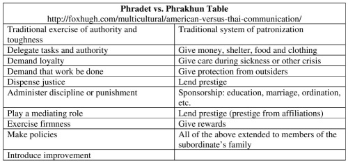 Phradet vs Phrakhun Table Resized