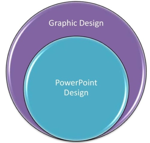 2Graphic Design and PowerPoint Design Resized
