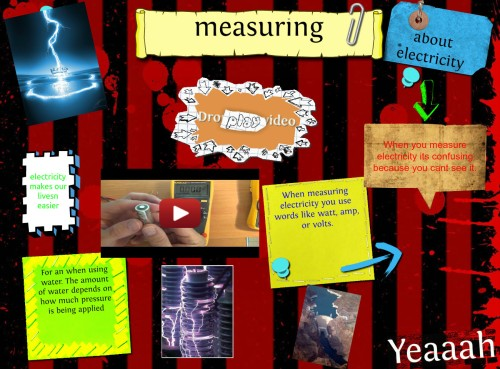 15.0) measuring-electricity-source