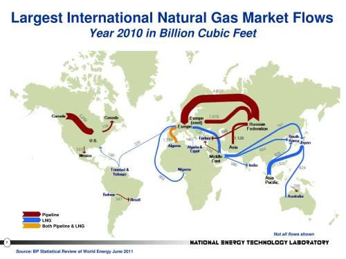6.0) Natural Gas Flow
