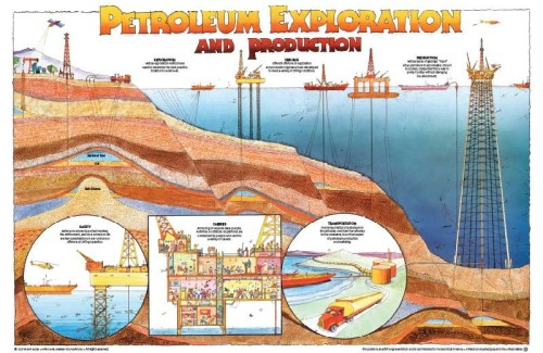 7.0) petroleum-exploration-and-production-front
