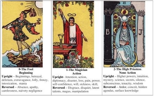 how to read tarot cards with regular cards