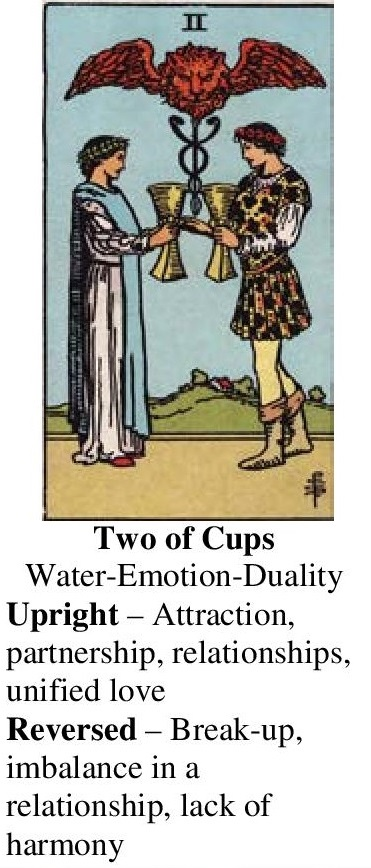 23-Tarot-Two of Cups-Annotated
