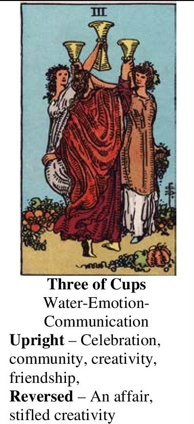24-Tarot-Three of Cups-Annotated