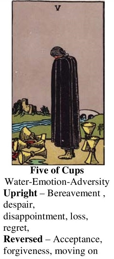 26-Tarot-Five of Cups-Annotated