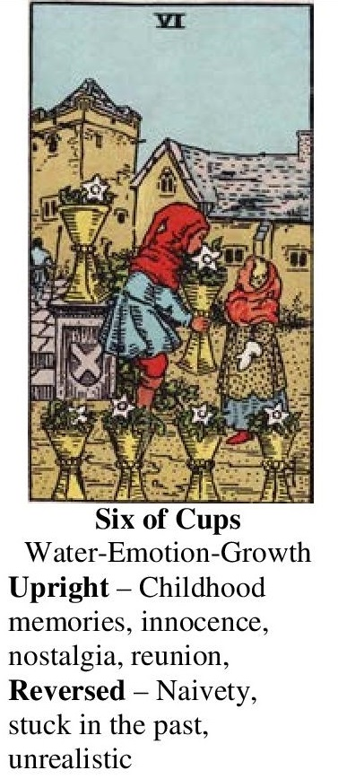 27-Tarot-Six of Cups-Annotated