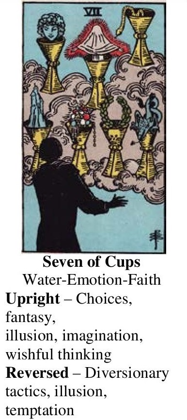 28-Tarot-Seven of Cups-Annotated