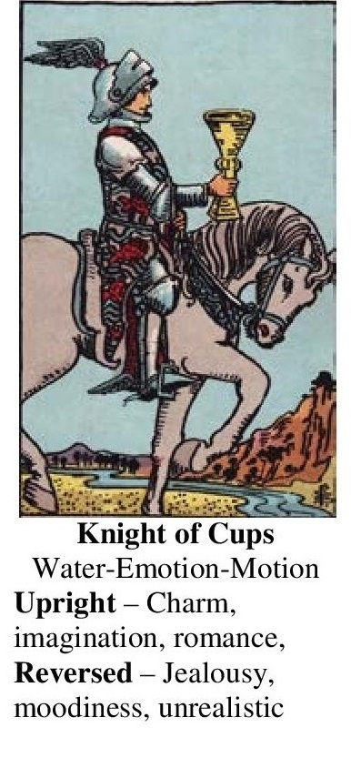 33-Tarot-Knight of Cups-Annotated