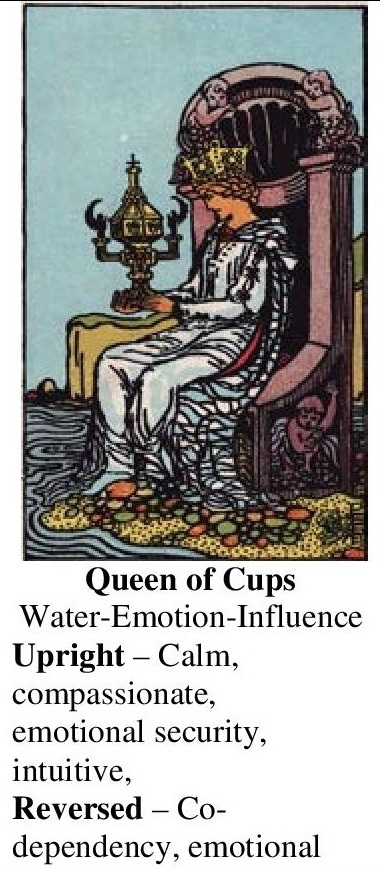 34-Tarot-Queen of Cups-Annotated