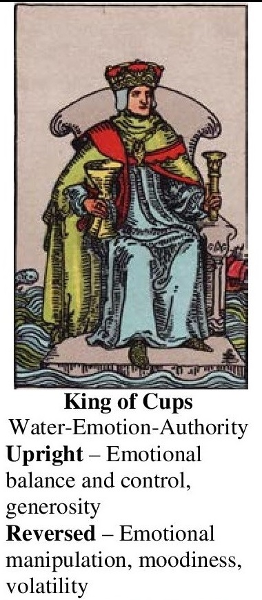 35-Tarot-King of Cups-Annotated