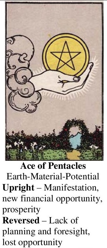 36-Tarot-Ace of Pentacles-Annotated