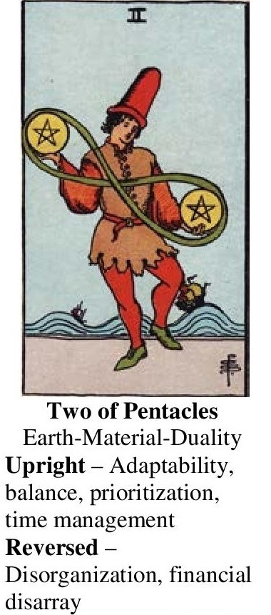 37-Tarot-Two of Pentacles-Annotated