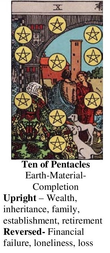45-Tarot-Ten of Pentacles-Annotated