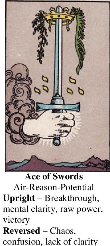 50-Tarot-Ace of Swords-Annotated
