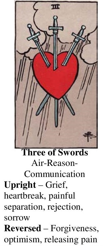 52-Tarot-Three of Swords-Annotated