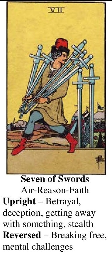 56-Tarot-Seven of Swords-Annotated