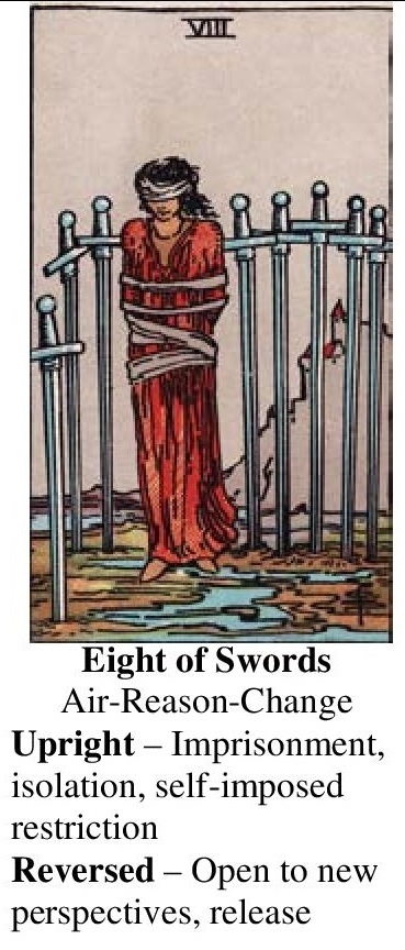 57-Tarot-Eight of Swords-Annotated