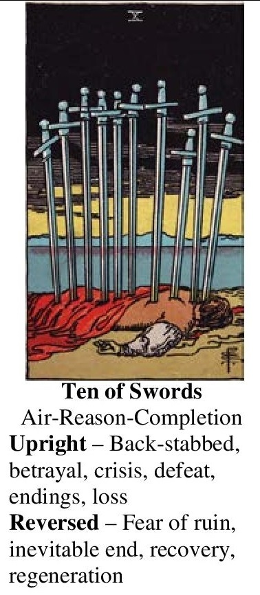 59-Tarot-Ten of Swords-Annotated