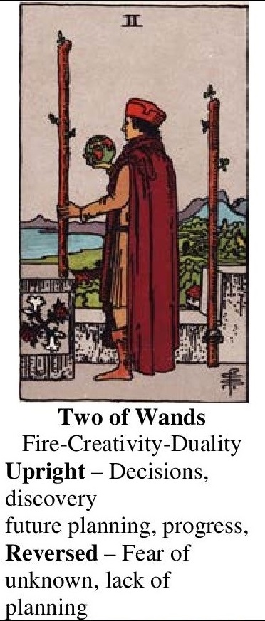 65-Tarot-Two of Wands-Annotated