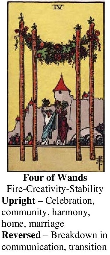 67-Tarot-Four of Wands-Annotated