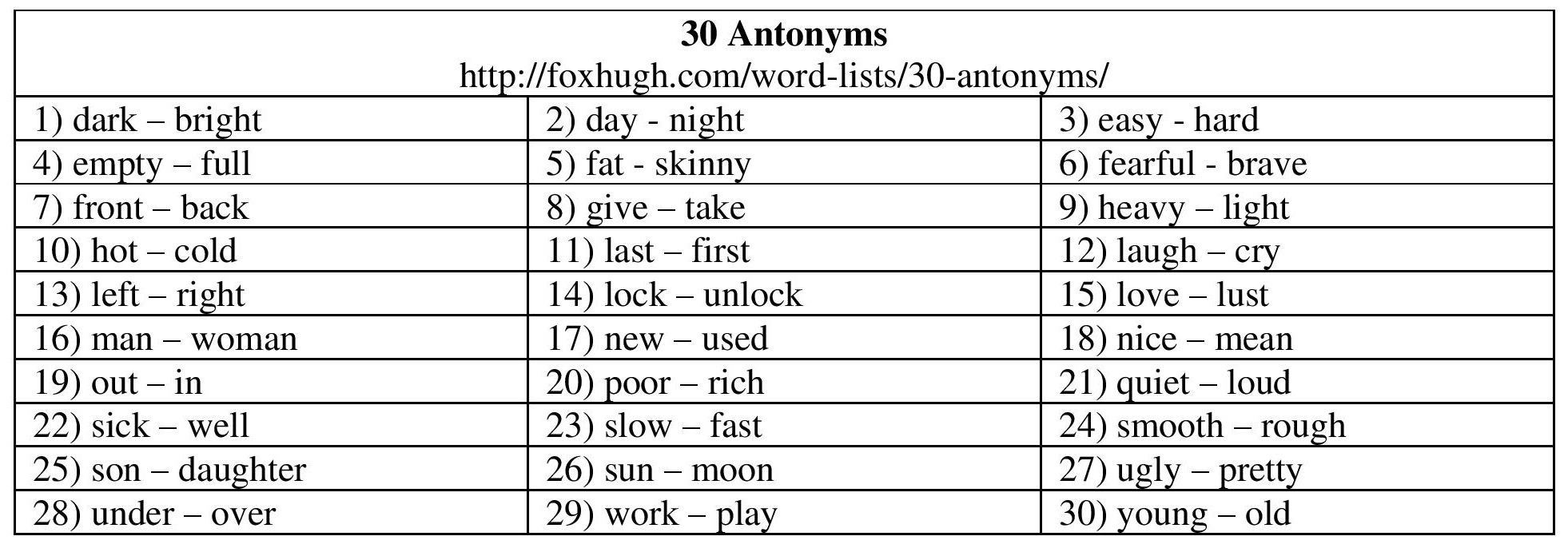 Worksheets Antonym Synonym List 30 antonyms hugh fox iii antonyms