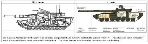 M1 Abrams vs Armata-page-001