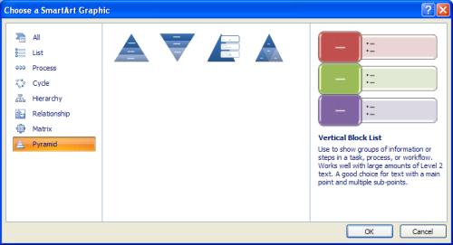 7) SmartArt Pyramid