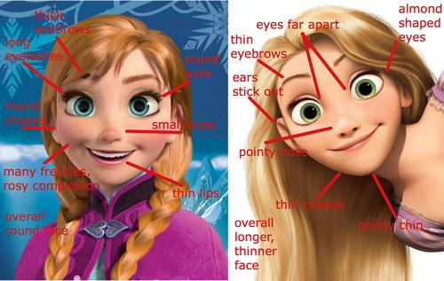 Frozen Anna vs Rapunzel