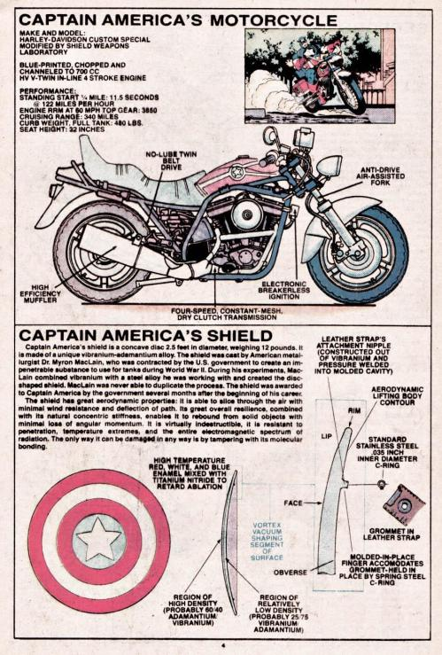 captain-america-shiled-and-motorcycle-official-handbook-of-the-marvel-universe-v1-15