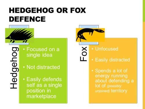 fox-and-hedgehog-marketing