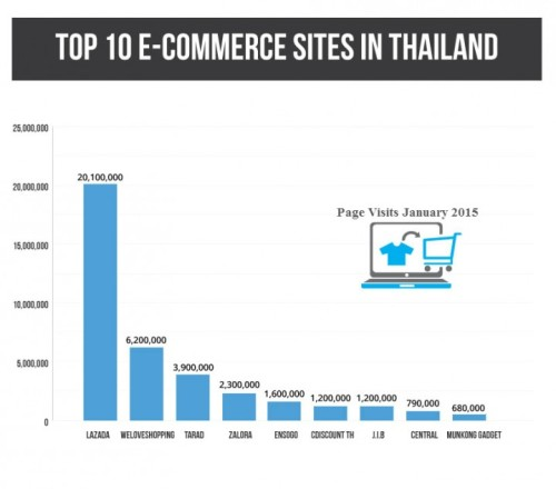 top-10-sites-in-thailand-720x635