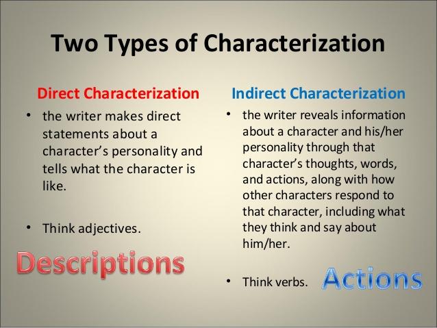 ischaracterizationdirectorindirect – Indirect Characterization Worksheet
