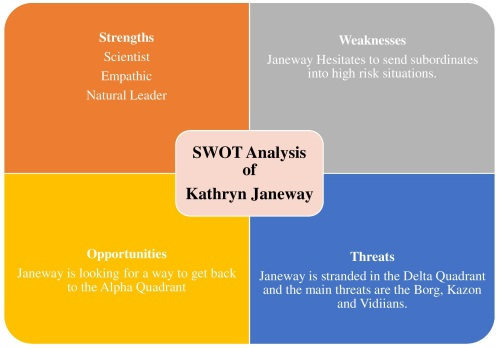 swot-analysis-of-kathryn-janeway-graphic